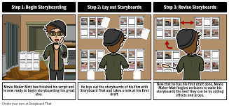 Script Storyboard Unique How To Take Your Script To Storyboard Storyboard Script