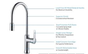 Kitchen Faucets Brushed Nickel Allora A 715 Bn Kitchen Faucet Single Hole Single Handle Pull