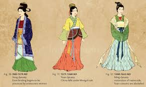 Ancient Chinese Clothing Designs Traditional Chinese Clothing 4 Chinese Clothing Hanfu