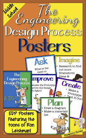 Engineering Design Process Lesson Plan Middle School Engineering Design Process Posters Engineering Design