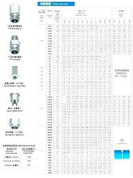 Rain Bird Spray Nozzle Flow Chart Rainbird Nozzles Markkinointi Co