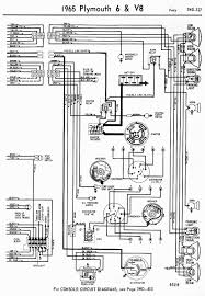 1986 dodge van wiring diagram 1986 wiring diagram collections 1965 plymouth barracuda wiring diagram 1979 camaro z28 wiring diagram moreover 1978 chevy truck fuse box