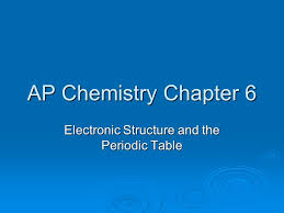 AP Chemistry Chapter 6 Electronic Structure and the Periodic Table ...