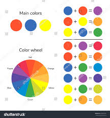 Vector Illustration Infographics Color Wheel Color Stock Vector