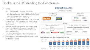 Vertical Merger Example Tesco Goes For External Growth With Booker Tutor2u Economics