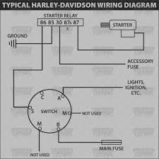 19 latest of clark forklift parts diagram it 40 com plist info Isuzu NPR Starter Wiring Diagram 19 awesome of clark forklift parts diagram wiring 1969 wire center