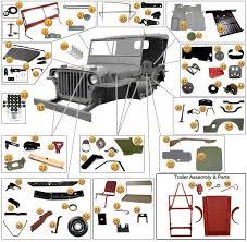 jeep cj3a wiring diagram jeep cj3a wiring diagram jeep automotive wiring diagrams description 41 45 mb gpw 3 jeep cj