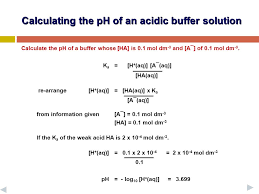 Buffer And Isotonic Solution Ppt Video Online Download