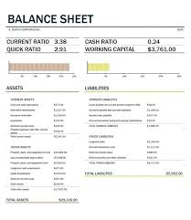 P And L Format Simple P And L Template Balance Sheet Format Excel Pl In