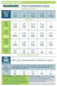 Flour Conversion Chart Download Glutenfreeclub Gluten