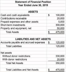 financial statement series 2 fasb nonprofit financial statement project liquidity and