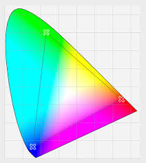 Adobe Cmyk Color Chart Photoshop Essential Color Settings