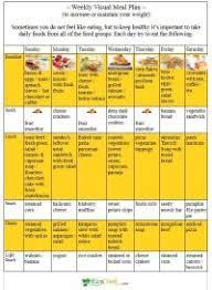 Bengali Diet Chart For Weight Gain Bengali Diet Chart