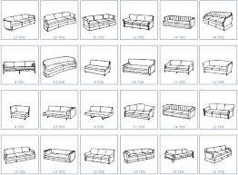 Furniture Upholstery Fabric Chart Upholstery Estimate Yardage Chart Bedowntowndaytona Com