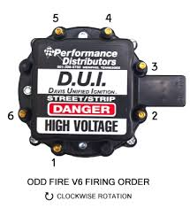 davis dui hei ignition wiring wire center \u2022 Mallory Unilite Distributor Wiring Diagram dui hei distributor buick dauntless odd fire 225 v6 usa made rh bjsoffroad com 1985 chevy hei distributor wiring hei ignition wiring ezgo mod