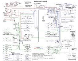 jaguar wiring diagram color codes wiring diagram libraries jaguar wiring color codes wiring diagram librariesjaguar wiring diagram color codes wiring diagrams one