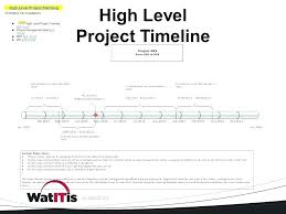high level project schedule luxury high level project timeline template work plan example weekly