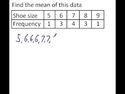What Does Frequency Mean In A Tally Chart Find The Mean From A Frequency Table