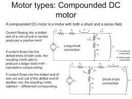 chapter 4 dc machine autosaved motor types compounded dc