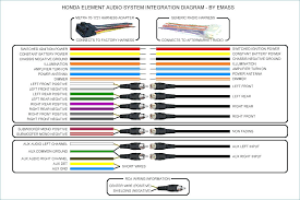 nissan wiring harness color codes radio diagram car stereo diagrams standard wiring harness colors nissan wiring harness color codes radio diagram car stereo diagrams awesome and