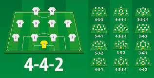 Soccer Lineups Football Lineups Formation Different Soccer Formation On Field Art Print