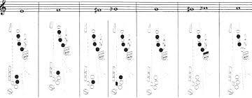 Alto Sax Altissimo Finger Chart Pdf Download