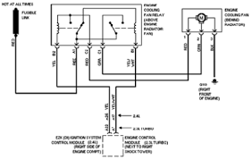 cooling 1997 volvo 850 wagon project wiring diagram