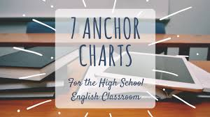 7 Anchor Charts That Belong In The High School English