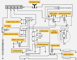 starter generator schematic wiring diagram perf ce electric starting systems and starter generator starting system starter generator circuit