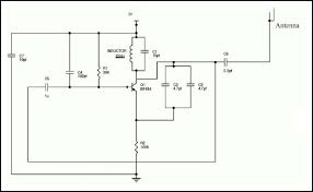 simple mobile jammer circuit how cell phone jammer works mobile jammer circuit diagram