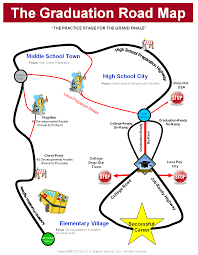 building a student career portfolio pwc nsbe jr inspiring graduation road map