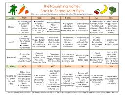 Clean Eating Meal Planning Chart Five Tips For Creating Healthy Back To School Meal Plans