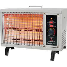 comfort zone ceramic heater walmart com