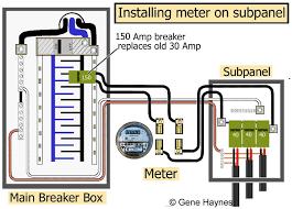 wiring meter house simple wiring diagram house power meter box wiring wiring library house panel wiring electric sub meter wiring diagram wirdig