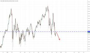Shorting The Dow Jones At 24681 Until Invalidation For Fx