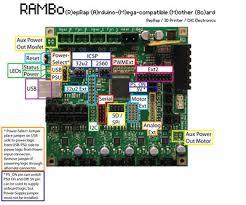 opensls reprapwiki rambo board