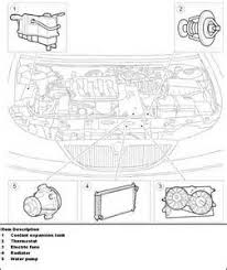 similiar parts for 2000 ford contour keywords 2000 ford contour engine diagram justanswer com ford