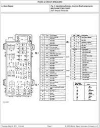 1998 mazda b3000 fuse diagram 1998 wiring diagrams online