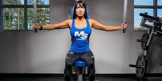 5 Day Body Part Split Planet Fitness Workout