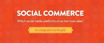 Social Commerce: Which Social Media Platforms Drive the Most ...