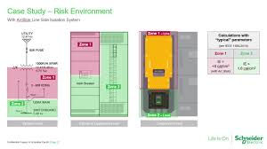 Energy Efficient Busbar Design Software Consulting Specifying Engineer Your Questions Answered