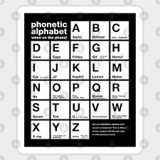 The phonetic alphabet used for confirming spelling and words is quite different and far more phonetic spelling alphabet. Funny Phonetic Alphabet Chart When On The Phone Phonetic Sticker Teepublic