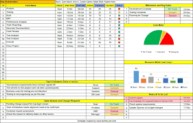 Status Report Template Excel - April.onthemarch.co