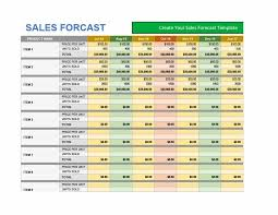 What Is A Sales Forecast 39 Sales Forecast Templates Spreadsheets Template Archive
