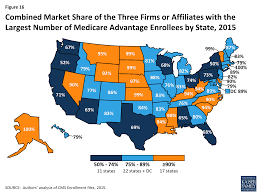 figure 16 combined market share of the three firms or affiliates with the largest number
