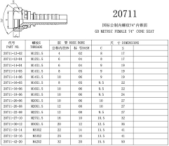 Oem And Odm Available Pipe Fitting Take Off Chart Buy Pipe Fitting Take Off Chart Product On Alibaba Com