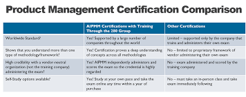 product management certification product management com product management certification
