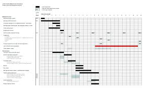 Home Tion Schedule Renovation Template Timeline Ms Project Sample ...