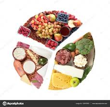 Pie Food Chart Pie Chart Of Food Products Stock Photo Belchonock 132510970