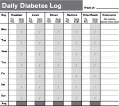 Example Of Diabetes Spreadsheet Blood Sugar Log Book Printable